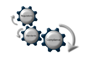 Accreditation Standards and Requirements